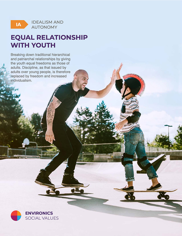 Equal Relationship With Youth