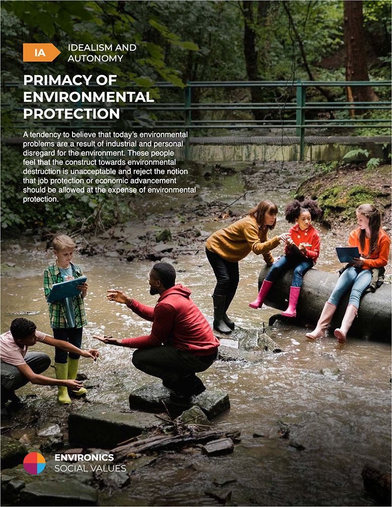 Primacy of Environmental Protection